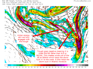 12z CMC Model IDEA for 500mb height, vorticy, wind speed/direction on Wednesday at 7:00PM