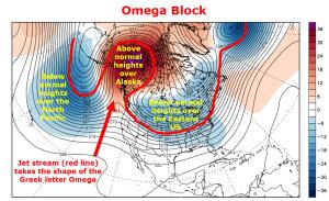 Omega block