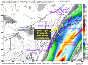 12Z GFS Giving Us An Overview Of The Storm, Map Credit: Weatherbell, Annotations By Me.