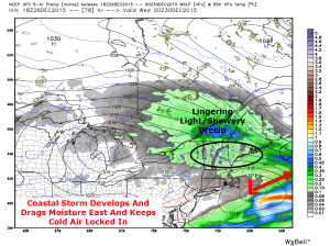 18Z GFS Showing The Players In The Forecast Tuesday Evening. Image Credit: Weatherbell