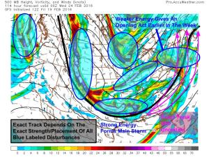12Z GFS Showing The Complex Storm Threat Midweek. Image Credit: Accuweather