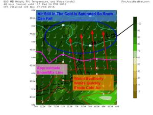 12Z GFS Showing The Setup For Snow Wednesday Morning. Image Credit: Accuweather