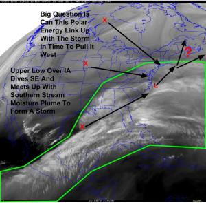 Evening Water Vapor Satellite Showing Many Moving Pieces (Including Lots Not Annotated!). Image Credit: SSEC