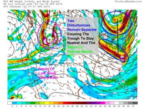 12Z GFS Showing Why The Monday Storm Likely Is A Glancing Blow.  Image Credit: Accuweather