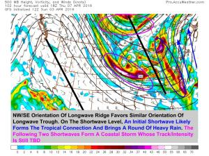 12Z GFS Showing The Upper Air Setup For The Late Week Rain. Image Credit: Accuweather