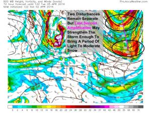 12Z  GFS Showing The Upper Level Setup Monday Night Ahead Of Our Next Snow Event. Image Credit: Accuweather