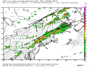 18Z 4km NAM Showing The Two Storm Threats Tomorrow Evening. Image Credit: Wxbell