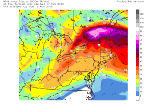 12Z GFS Showing More Than Enough Shear For Severe Potential Tomorrow. Credit: Accuweather
