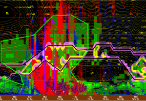 12Z GFS Different View Of DGZ Dynamics.