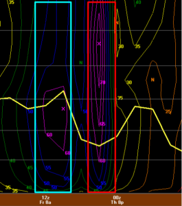 12Z NAM Showing Two Blasts Of Wind Along The Coast Thursday Night