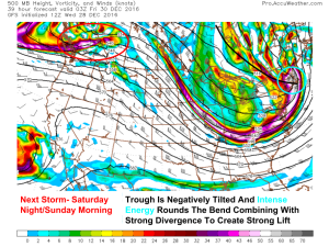 12Z GFS Showing Intense 500mb Dynamics Thursday Night. Image Credit: Accuweather