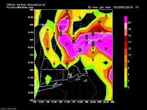 12Z GFS Showing Very Intense Lifting In The Mid Levels Early Friday Morning. Image Credit: Accuweather