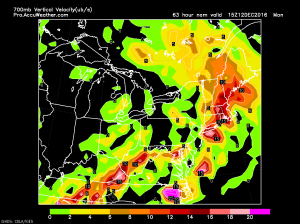 6Z NAM Showing Intense Lifting As A Result Of Sharp Temperature Gradients Monday Morning. Credit: Accuweather
