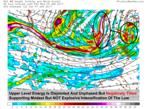 12Z GFS Showing A Moderately Supportive Upper Air Pattern Tuesday Night. Image Credit: Accuweather