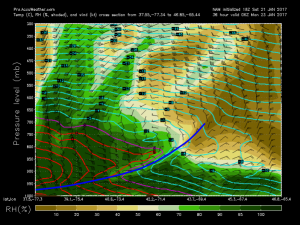 18Z NAM NB-VA Cross Section Showing A Well Defined Poleward Sloping Cold Frontal Surface. Image Credit: Accuweather