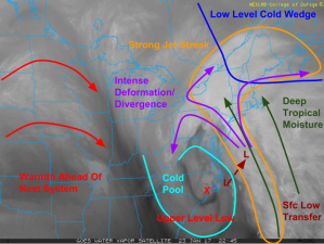 6 PM WV Imagery Showing Impressive Dynamics Aloft. Image Credit: COD