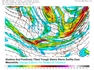 12Z GFS Upper Level Energy Map For Friday Midday. Image Credit: Accuweather