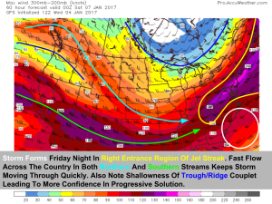 12Z GFS Jet Stream Map Showing A Setup Not Conducive For A Large Storm. Image Credit: Accuweather