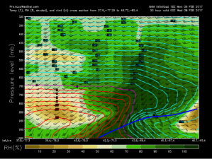 12Z NAM Cross Section Valid 7 PM Tomorrow Showing An Elevated Cold Frontal Surface With Warmer Air Aloft. Image Credit: Accuweather