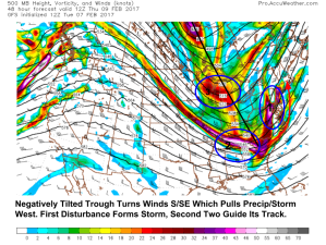 12Z GFS Showing A Near Perfect Setup For A Large Coastal Storm Thursday. Image Credit: Accuweather